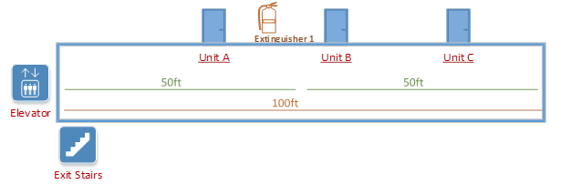 Fire extinguisher installation diagram - mid-length hallway